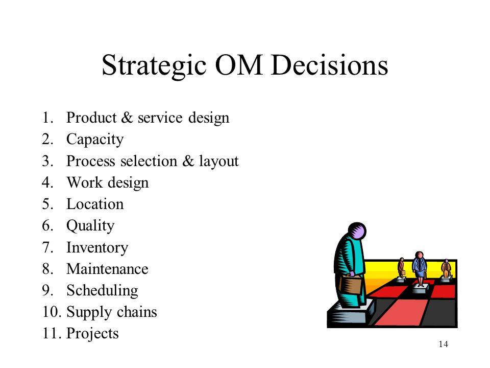 14 Strategic OM Decisions 1.Product & service design 2.Capacity 3.Process selection & layout 4.Work design 5.Location 6.Quality 7.Inventory 8.Maintenance 9.Scheduling 10.Supply chains 11.Projects