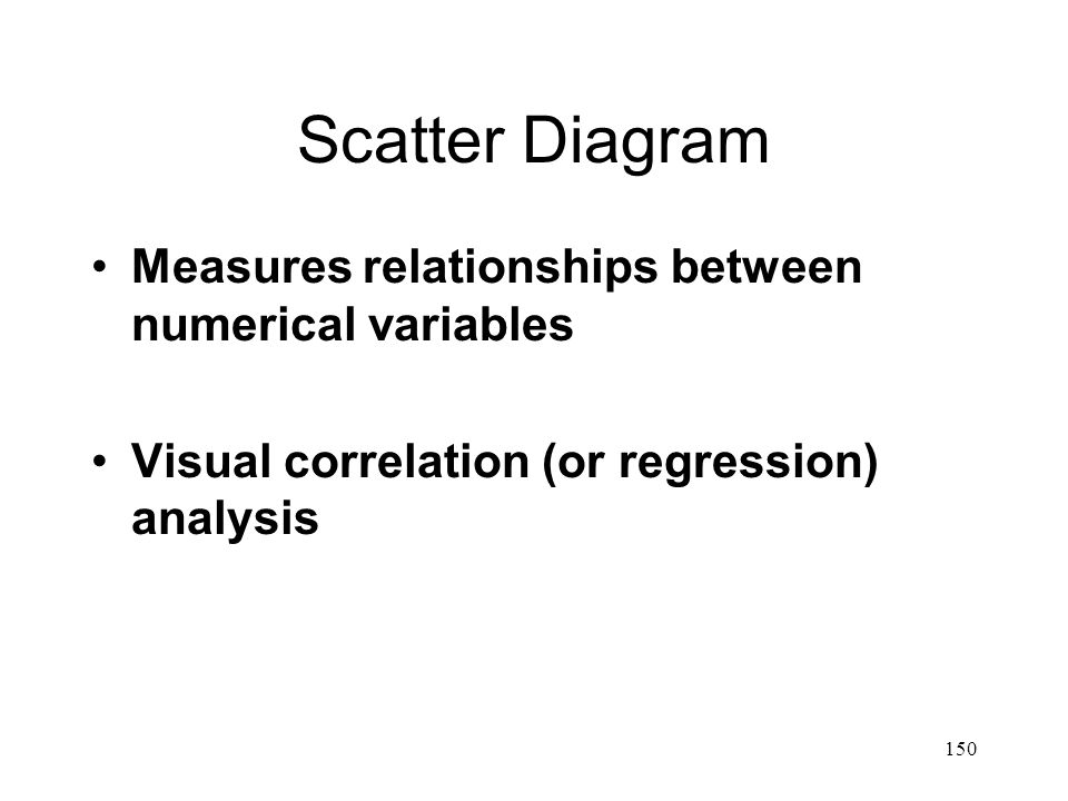 150 Scatter Diagram Measures relationships between numerical variables Visual correlation (or regression) analysis