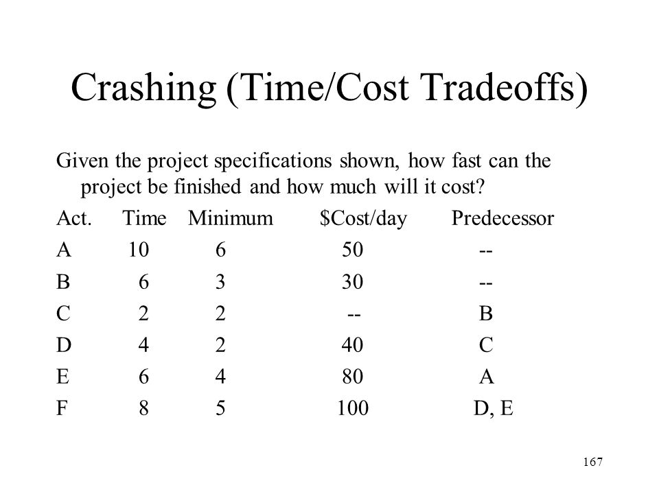 167 Crashing (Time/Cost Tradeoffs) Given the project specifications shown, how fast can the project be finished and how much will it cost.