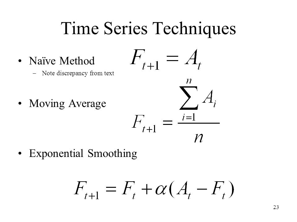 23 Time Series Techniques Naïve Method –Note discrepancy from text Moving Average Exponential Smoothing