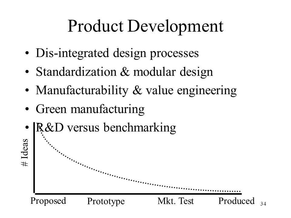 34 Dis-integrated design processes Standardization & modular design Manufacturability & value engineering Green manufacturing R&D versus benchmarking # Ideas Proposed Produced Mkt.