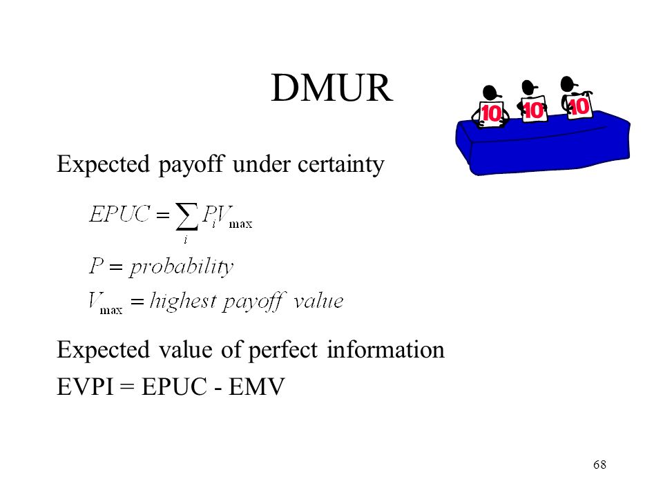 68 DMUR Expected payoff under certainty Expected value of perfect information EVPI = EPUC - EMV