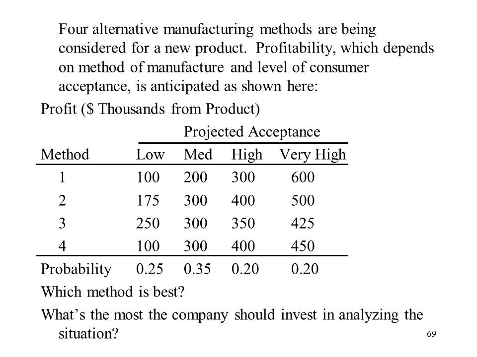 69 Four alternative manufacturing methods are being considered for a new product.