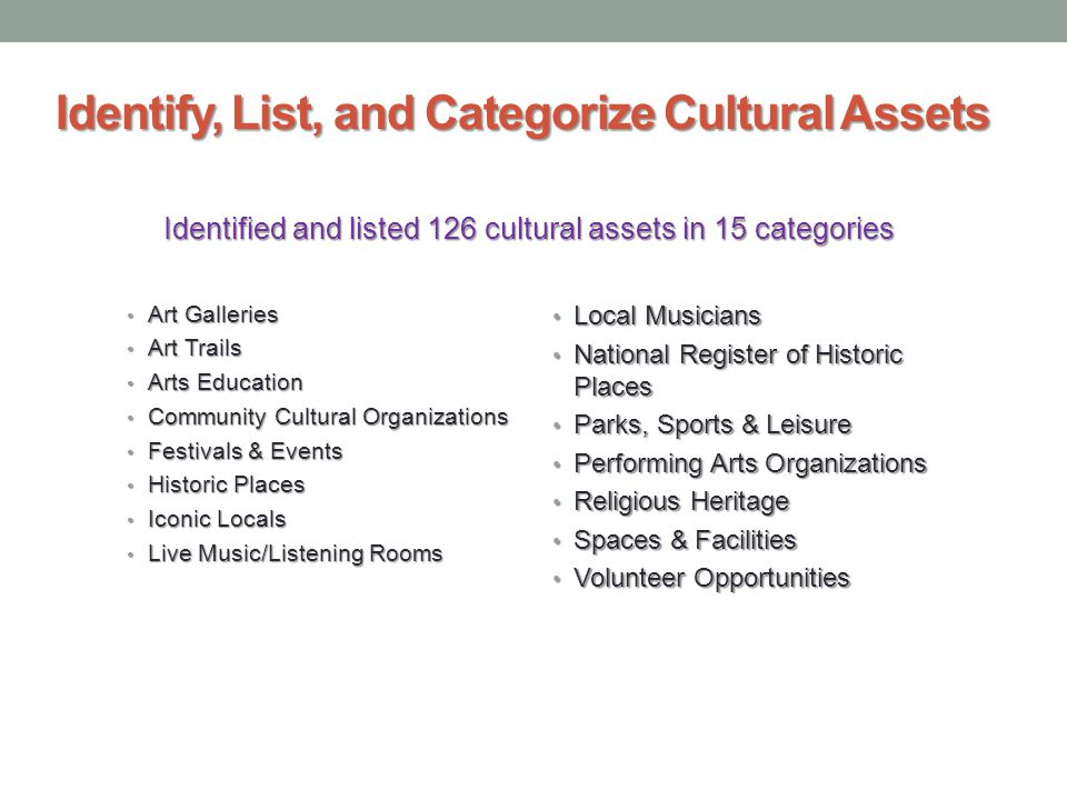 Identify, List, and Categorize Cultural Assets Art Galleries Art Galleries Art Trails Art Trails Arts Education Arts Education Community Cultural Orga