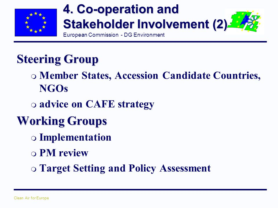 European Commission - DG Environment Clean Air for Europe 4. Co-operation and Stakeholder Involvement (2) Steering Group m Member States, Accession Ca