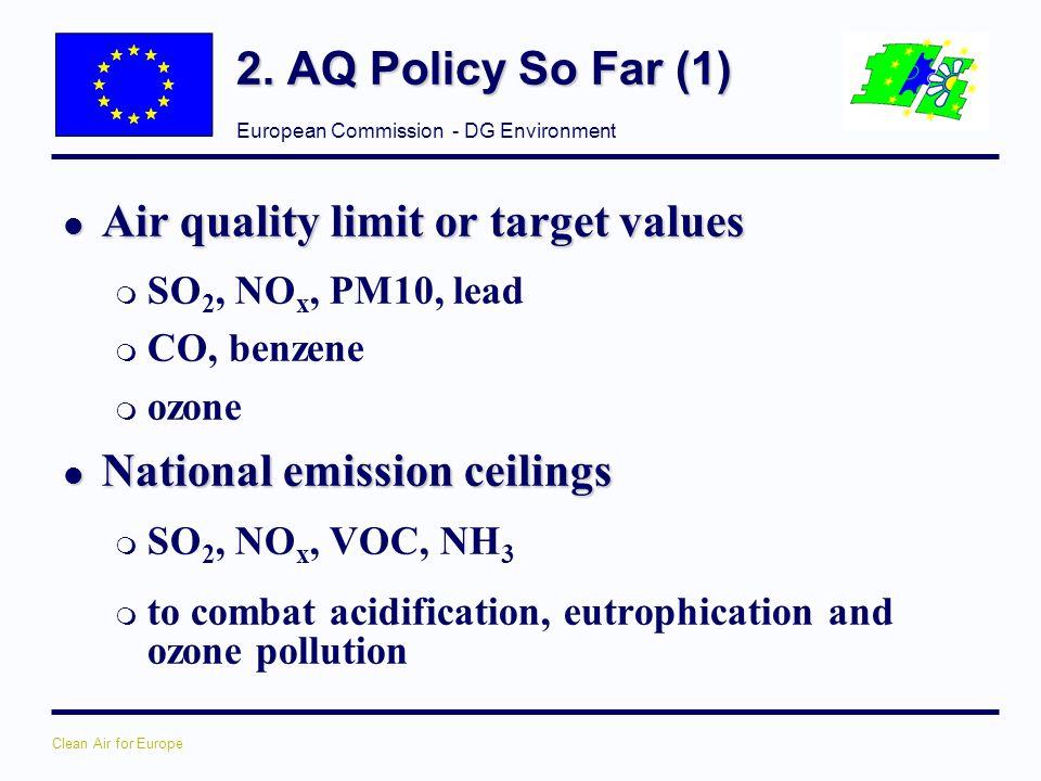 European Commission - DG Environment Clean Air for Europe 2. AQ Policy So Far (1) l Air quality limit or target values m SO 2, NO x, PM10, lead m CO,