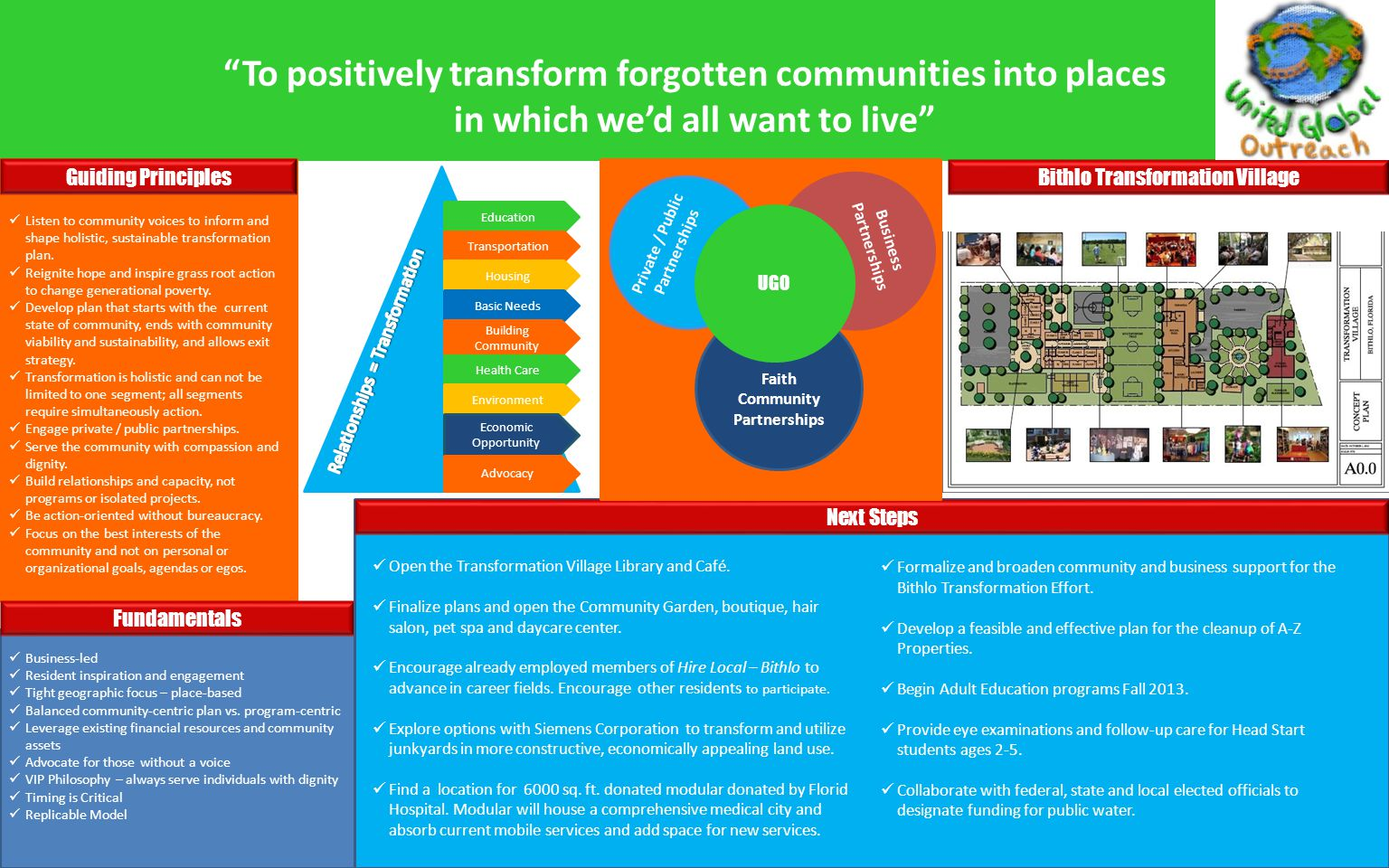 To positively transform forgotten communities into places in which wed all want to live Bithlo Transformation Village Education Transportation Housing