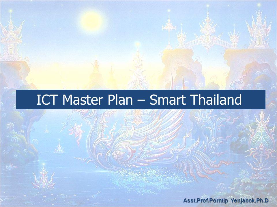 ICT Master Plan – Smart Thailand Asst.Prof.Porntip Yenjabok,Ph.D