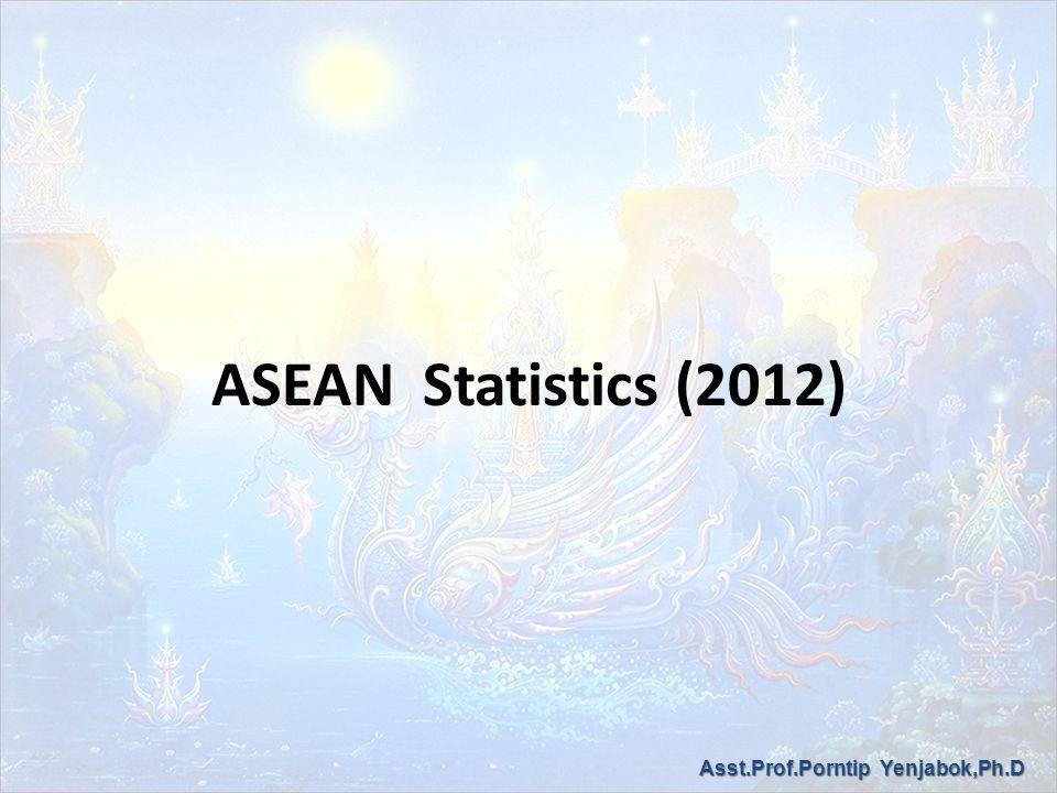 ASEAN Statistics (2012) Asst.Prof.Porntip Yenjabok,Ph.D