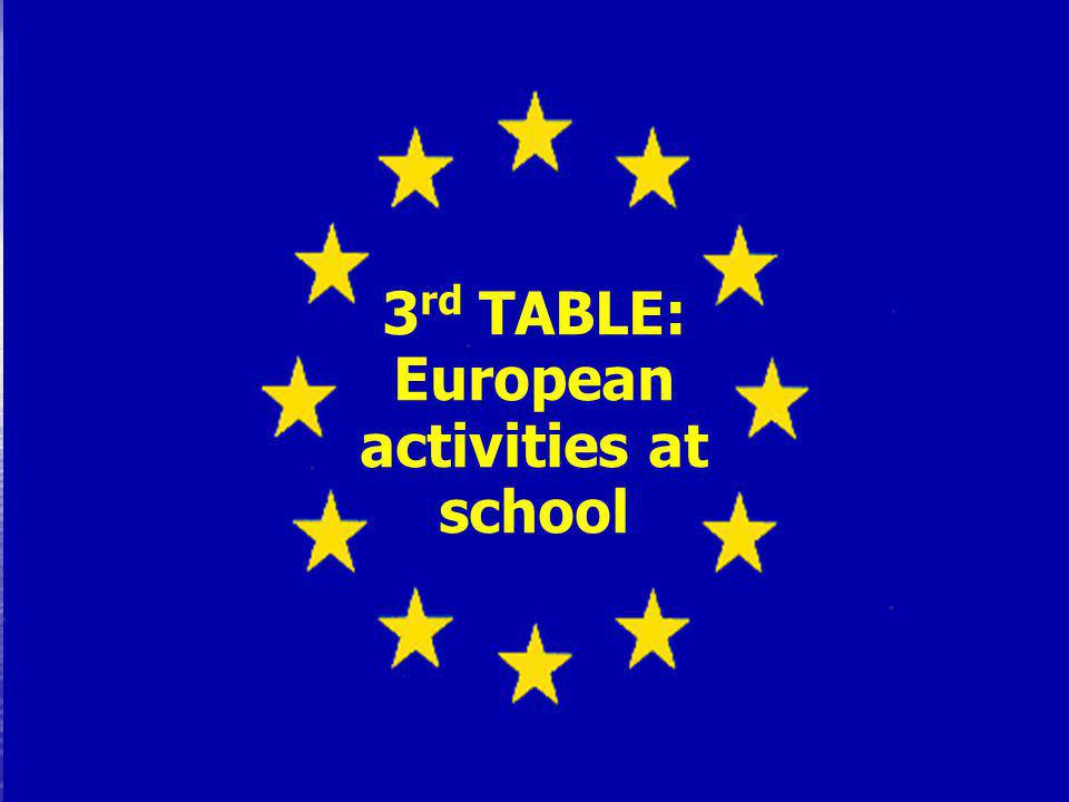3 rd TABLE: European activities at school
