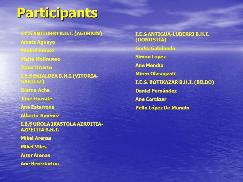 Participants I.E.S ANITURRI B.H.I.