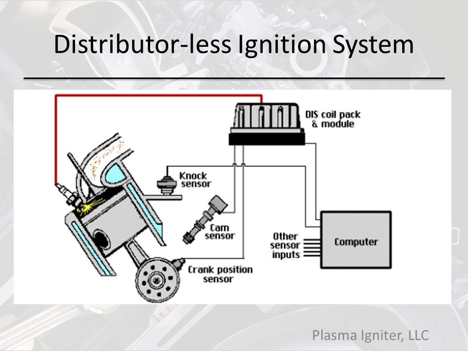 Distributor-less Ignition System Plasma Igniter, LLC