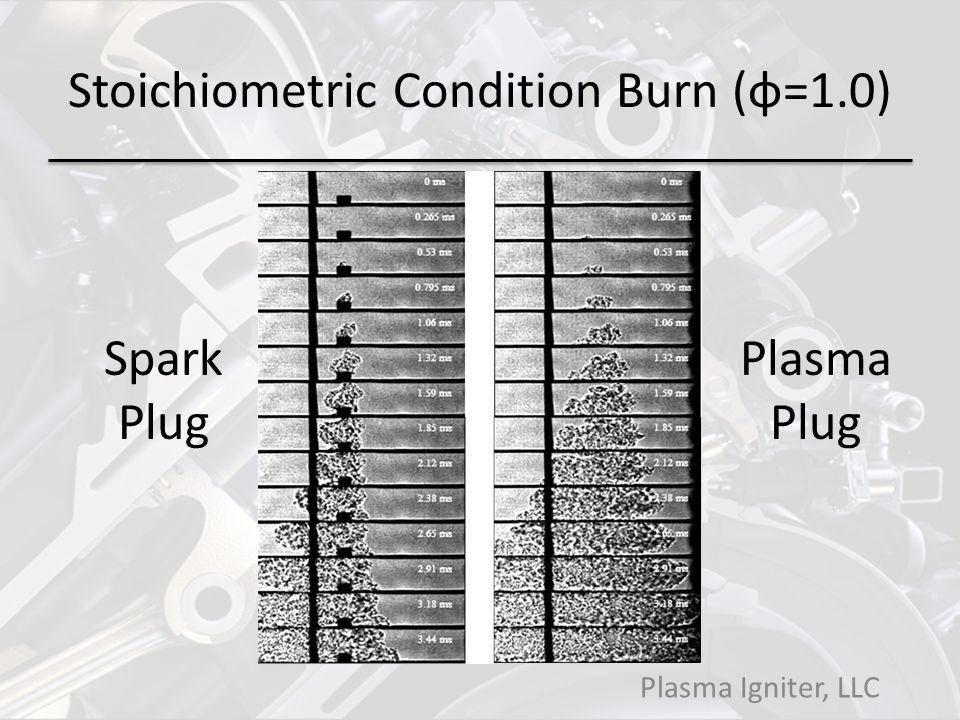 Stoichiometric Condition Burn (φ=1.0) Plasma Igniter, LLC Spark Plug Plasma Plug