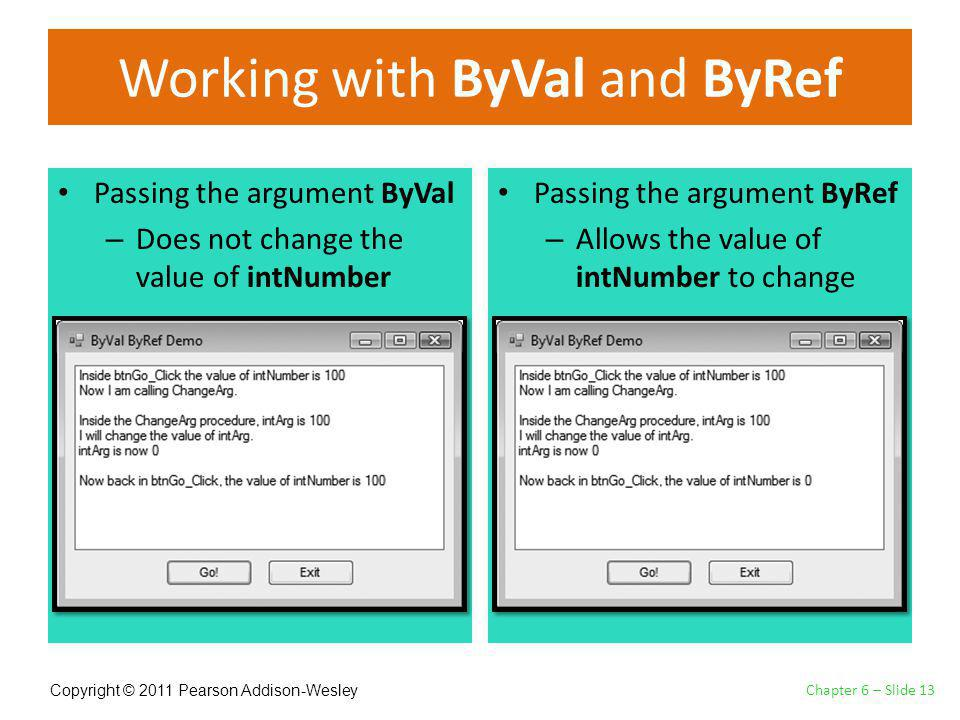 Copyright © 2011 Pearson Addison-Wesley Working with ByVal and ByRef Passing the argument ByVal – Does not change the value of intNumber Passing the argument ByRef – Allows the value of intNumber to change Chapter 6 – Slide 13