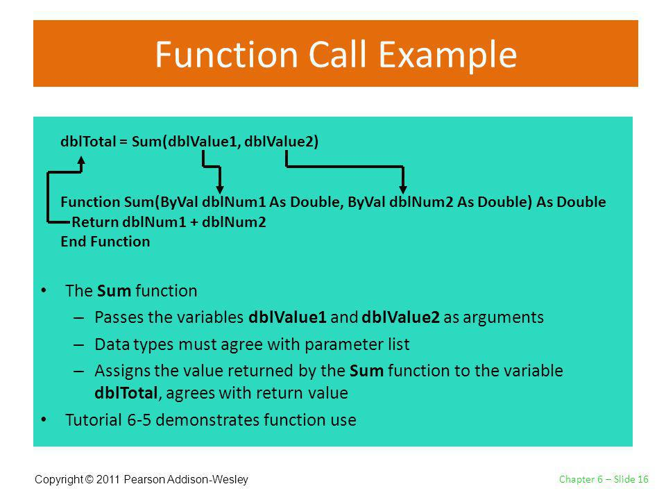 Copyright © 2011 Pearson Addison-Wesley Function Call Example The Sum function – Passes the variables dblValue1 and dblValue2 as arguments – Data types must agree with parameter list – Assigns the value returned by the Sum function to the variable dblTotal, agrees with return value Tutorial 6-5 demonstrates function use Chapter 6 – Slide 16 dblTotal = Sum(dblValue1, dblValue2) Function Sum(ByVal dblNum1 As Double, ByVal dblNum2 As Double) As Double Return dblNum1 + dblNum2 End Function