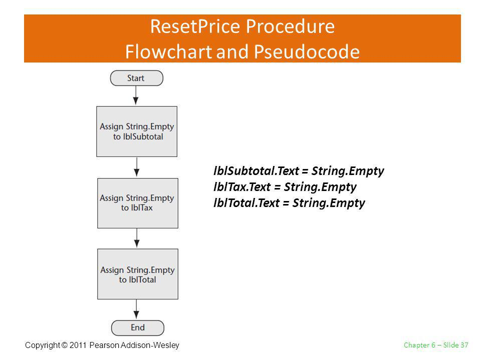 Copyright © 2011 Pearson Addison-Wesley ResetPrice Procedure Flowchart and Pseudocode Chapter 6 – Slide 37 lblSubtotal.Text = String.Empty lblTax.Text = String.Empty lblTotal.Text = String.Empty