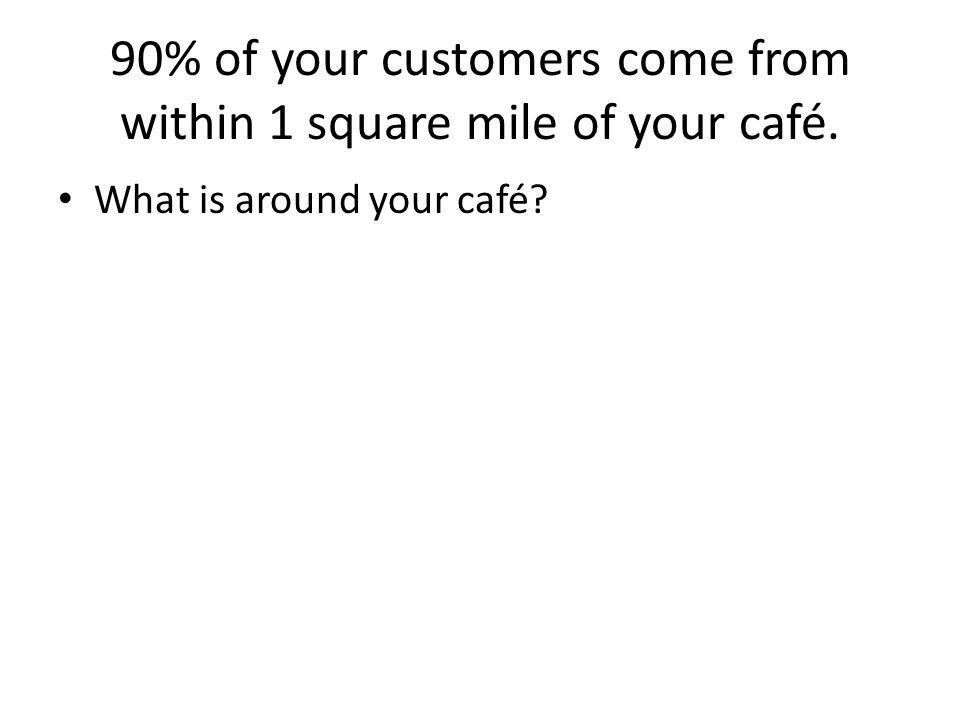 What is around your café?