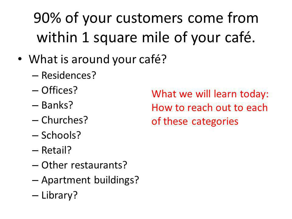 90% of your customers come from within 1 square mile of your café. What is around your café? – Residences? – Offices? – Banks? – Churches? – Schools?