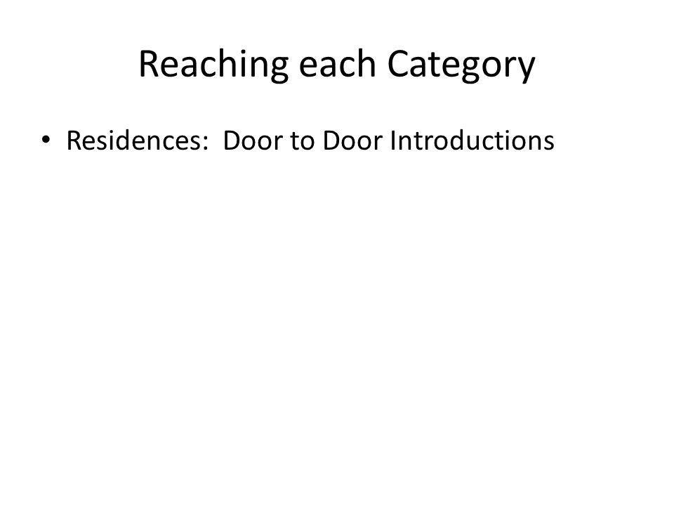 Reaching each Category Residences: Door to Door Introductions