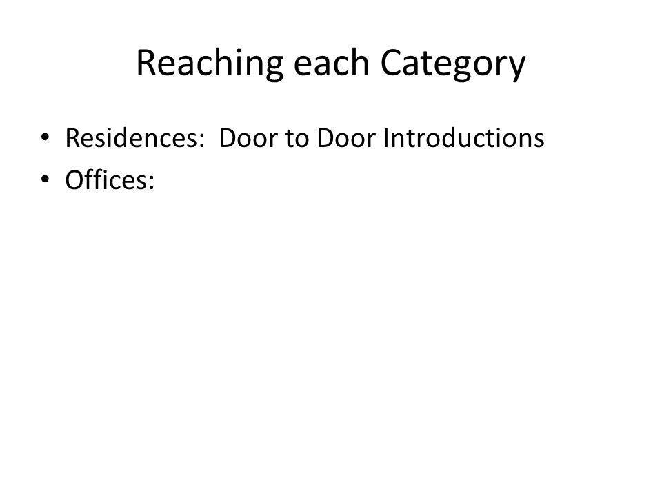 Reaching each Category Residences: Door to Door Introductions Offices: