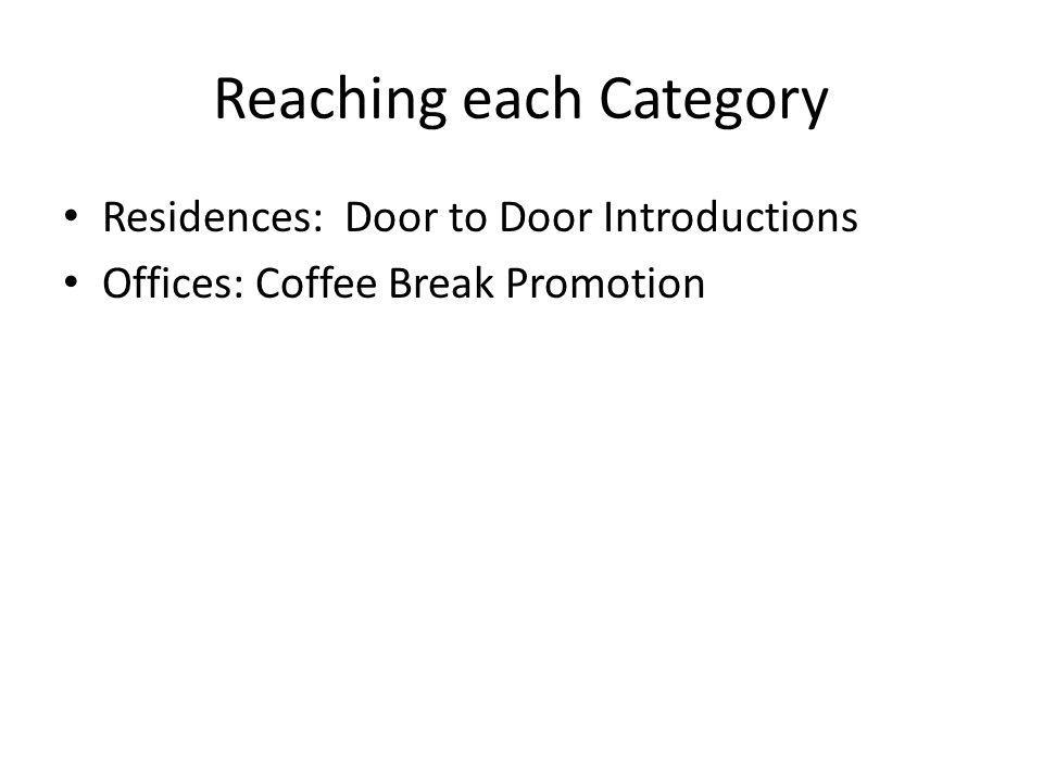 Reaching each Category Residences: Door to Door Introductions Offices: Coffee Break Promotion