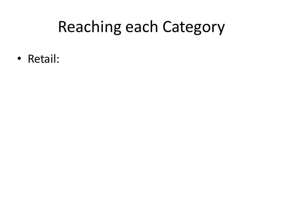 Reaching each Category Retail: