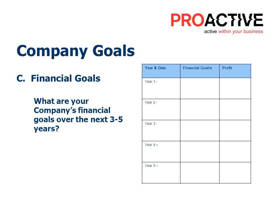 Company Goals Year & DateFinancial Goal/sProfit Year 1 - Year 2 - Year 3 - Year 4 – Year 5 – C.