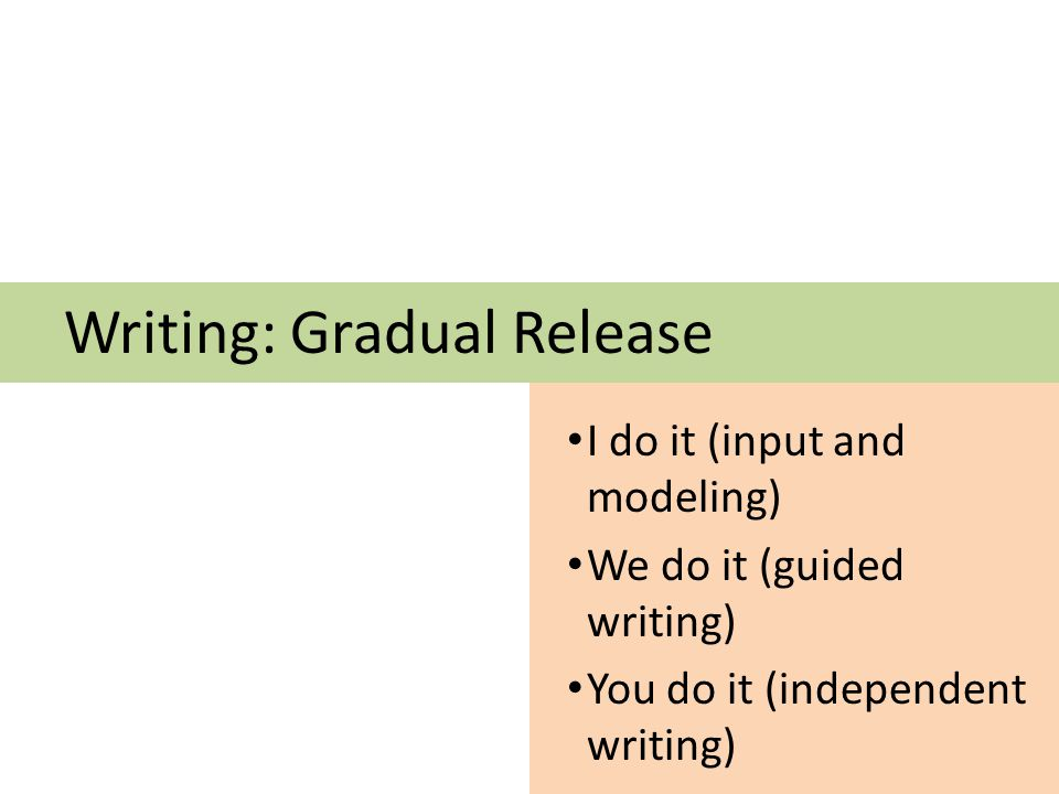 Writing: Gradual Release I do it (input and modeling) We do it (guided writing) You do it (independent writing)