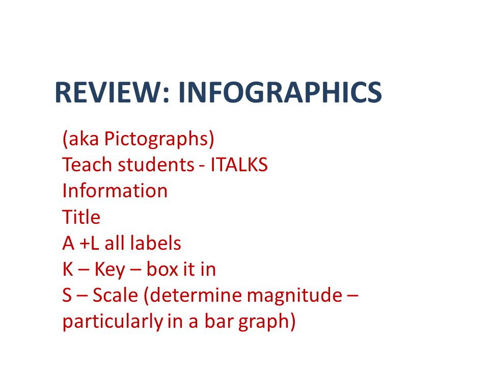 REVIEW: INFOGRAPHICS (aka Pictographs) Teach students - ITALKS Information Title A +L all labels K – Key – box it in S – Scale (determine magnitude – particularly in a bar graph)