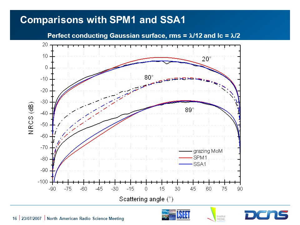 16 | 23/07/2007 | North American Radio Science Meeting Comparisons with SPM1 and SSA1 Perfect conducting Gaussian surface, rms = /12 and lc = /2