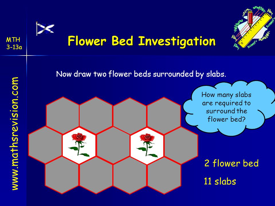 www.mathsrevision.com Flower Bed Investigation Now draw two flower beds surrounded by slabs.