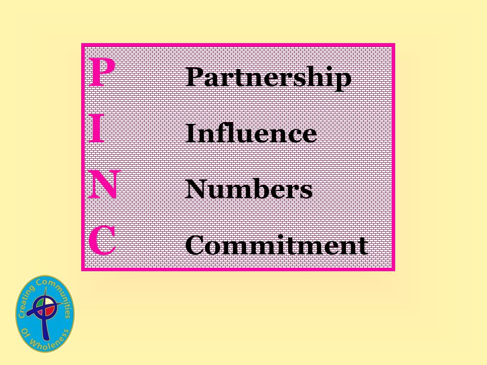 P Partnership I Influence N Numbers C Commitment
