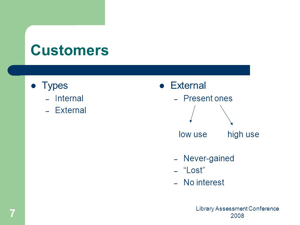 Library Assessment Conference 2008 7 Customers Types – Internal – External External – Present ones low use high use – Never-gained – Lost – No interes