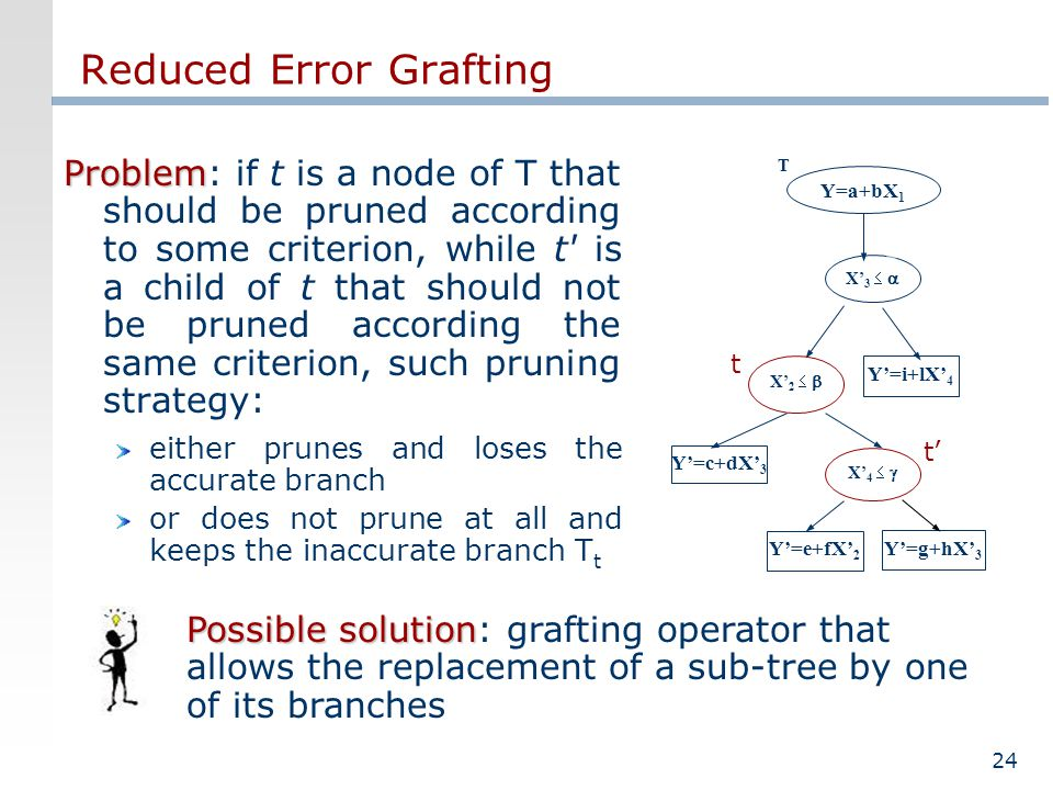 24 Reduced Error Grafting Problem Problem: if t is a node of T that should be pruned according to some criterion, while t is a child of t that should not be pruned according the same criterion, such pruning strategy: either prunes and loses the accurate branch or does not prune at all and keeps the inaccurate branch T t T Y=c+dX 3 Y=e+fX 2 X 4 Y=g+hX 3 Y=a+bX 1 X 3 Y=i+lX 4 X 2 t t Possible solution Possible solution: grafting operator that allows the replacement of a sub-tree by one of its branches