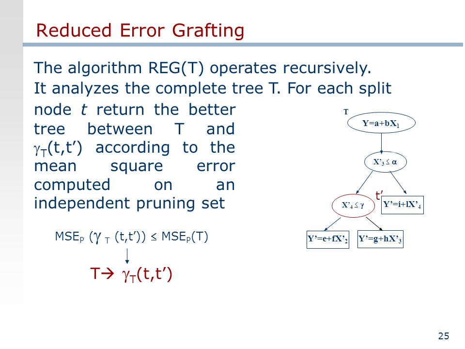 25 Reduced Error Grafting node t return the better tree between T and T (t,t) according to the mean square error computed on an independent pruning set The algorithm REG(T) operates recursively.