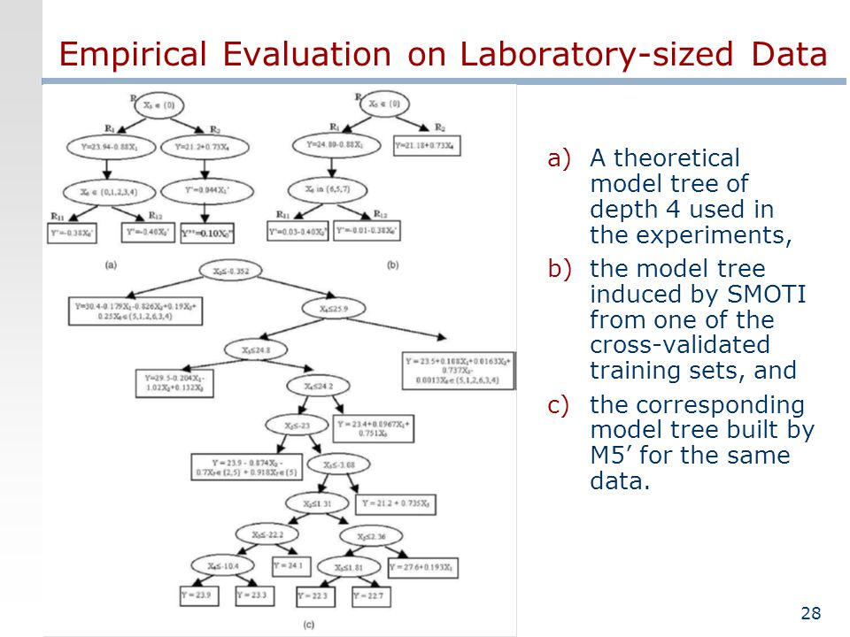 28 Empirical Evaluation on Laboratory-sized Data a)A theoretical model tree of depth 4 used in the experiments, b)the model tree induced by SMOTI from one of the cross-validated training sets, and c)the corresponding model tree built by M5 for the same data.