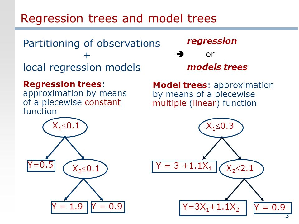 3 Regression trees and model trees Y = 0.9 Y = 3 +1.1X 1 Y=3X 1 +1.1X 2 Model trees: approximation by means of a piecewise multiple (linear) function X 10.3 X 22.1 Partitioning of observations + local regression models X 10.1 Y = 0.9 Y=0.5 Y = 1.9 X 20.1 Regression trees: approximation by means of a piecewise constant function regression or models trees