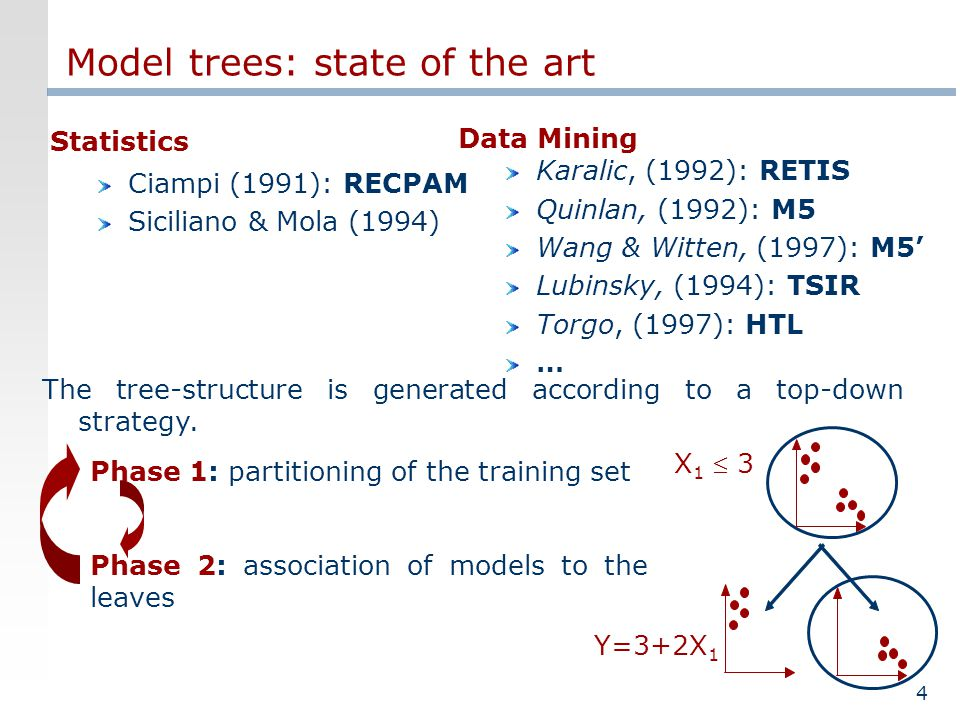 4 Model trees: state of the art Statistics Ciampi (1991): RECPAM Siciliano & Mola (1994) Data Mining Karalic, (1992): RETIS Quinlan, (1992): M5 Wang & Witten, (1997): M5 Lubinsky, (1994): TSIR Torgo, (1997): HTL … The tree-structure is generated according to a top-down strategy.