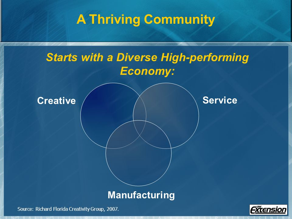 What is the Creative Economy.