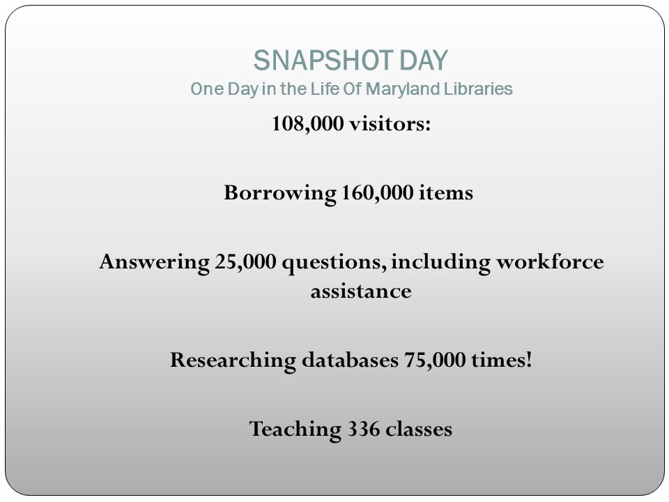 SNAPSHOT DAY One Day in the Life Of Maryland Libraries 108,000 visitors: Borrowing 160,000 items Answering 25,000 questions, including workforce assistance Researching databases 75,000 times.