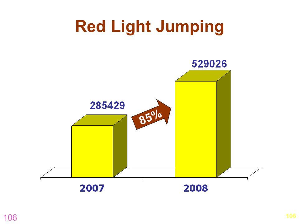 106 Red Light Jumping 85%