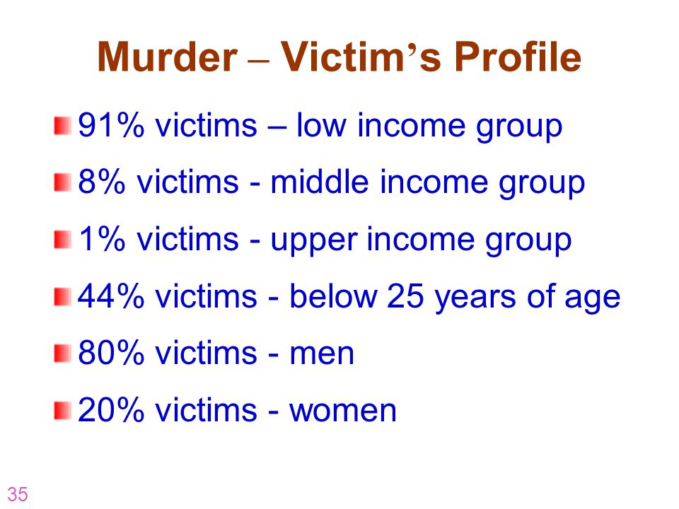 35 Murder – Victim s Profile 91% victims – low income group 8% victims - middle income group 1% victims - upper income group 44% victims - below 25 ye