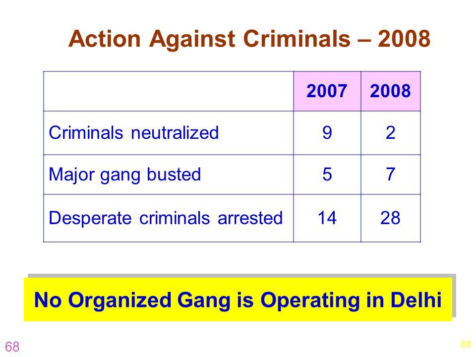 68 Action Against Criminals – 2008 20072008 Criminals neutralized92 Major gang busted57 Desperate criminals arrested1428 No Organized Gang is Operatin