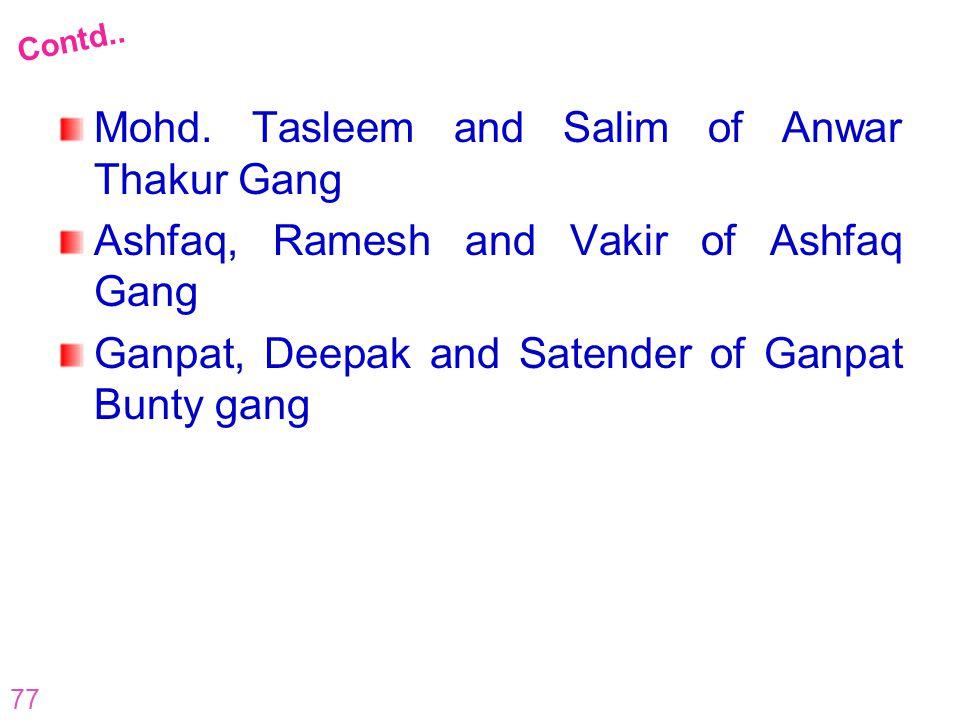 77 Mohd. Tasleem and Salim of Anwar Thakur Gang Ashfaq, Ramesh and Vakir of Ashfaq Gang Ganpat, Deepak and Satender of Ganpat Bunty gang Contd..