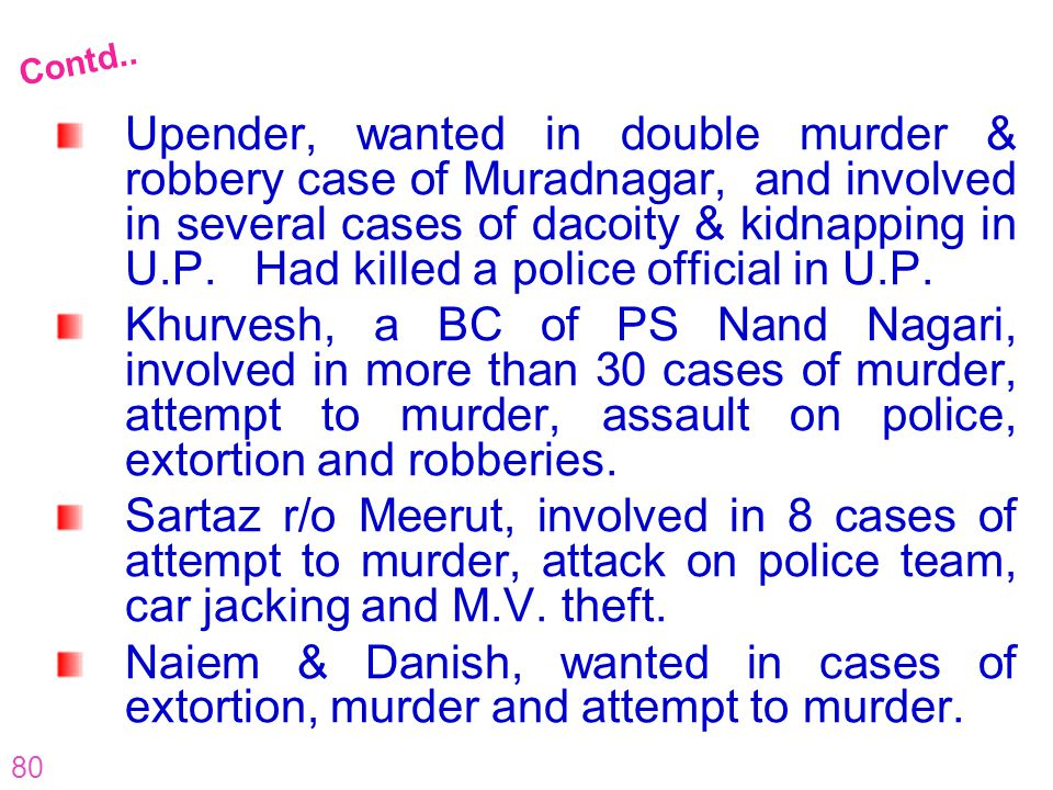 80 Upender, wanted in double murder & robbery case of Muradnagar, and involved in several cases of dacoity & kidnapping in U.P. Had killed a police of