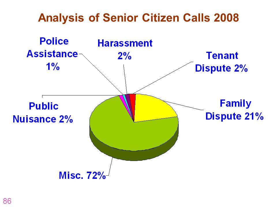 86 Analysis of Senior Citizen Calls 2008