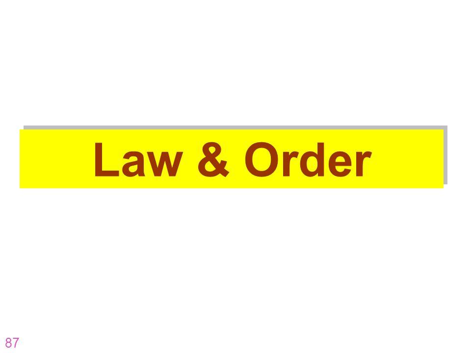 87 Law & Order