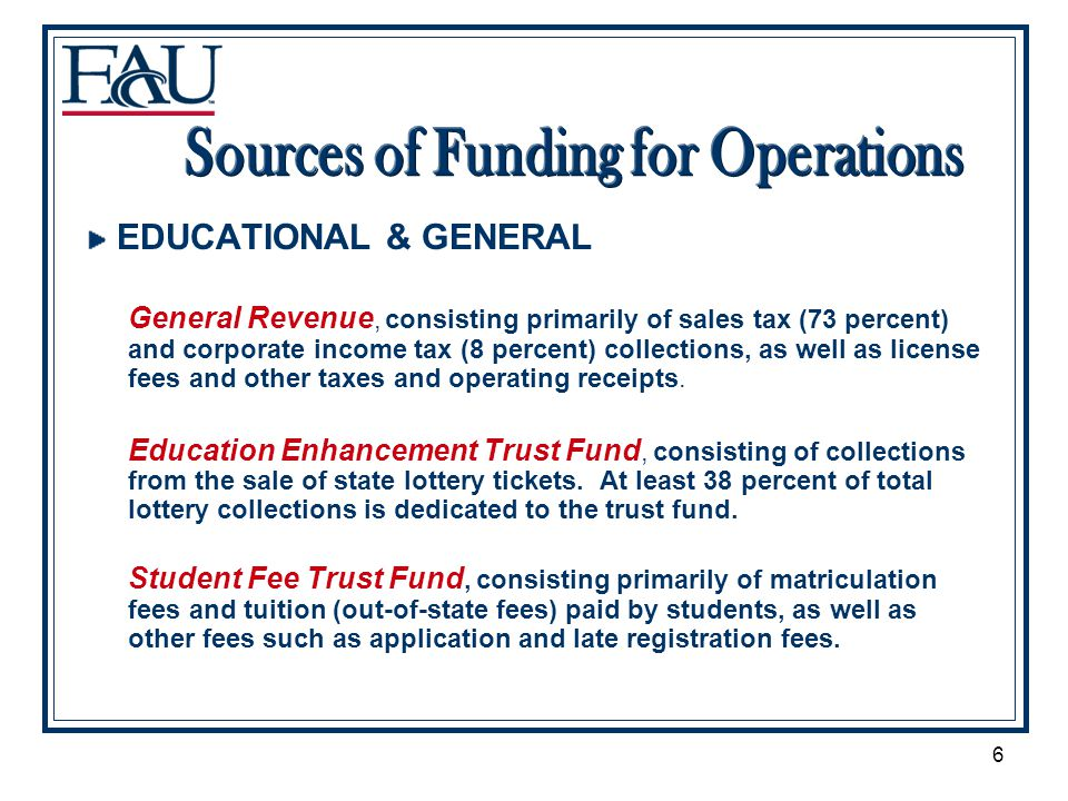 6 EDUCATIONAL & GENERAL General Revenue, consisting primarily of sales tax (73 percent) and corporate income tax (8 percent) collections, as well as license fees and other taxes and operating receipts.