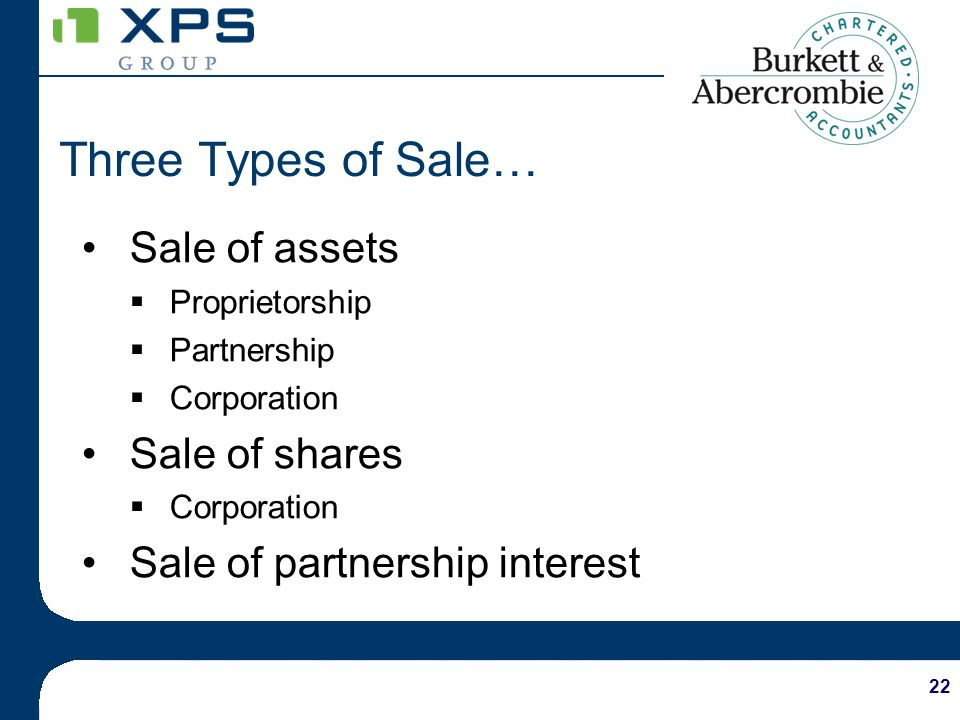 22 Three Types of Sale… Sale of assets Proprietorship Partnership Corporation Sale of shares Corporation Sale of partnership interest