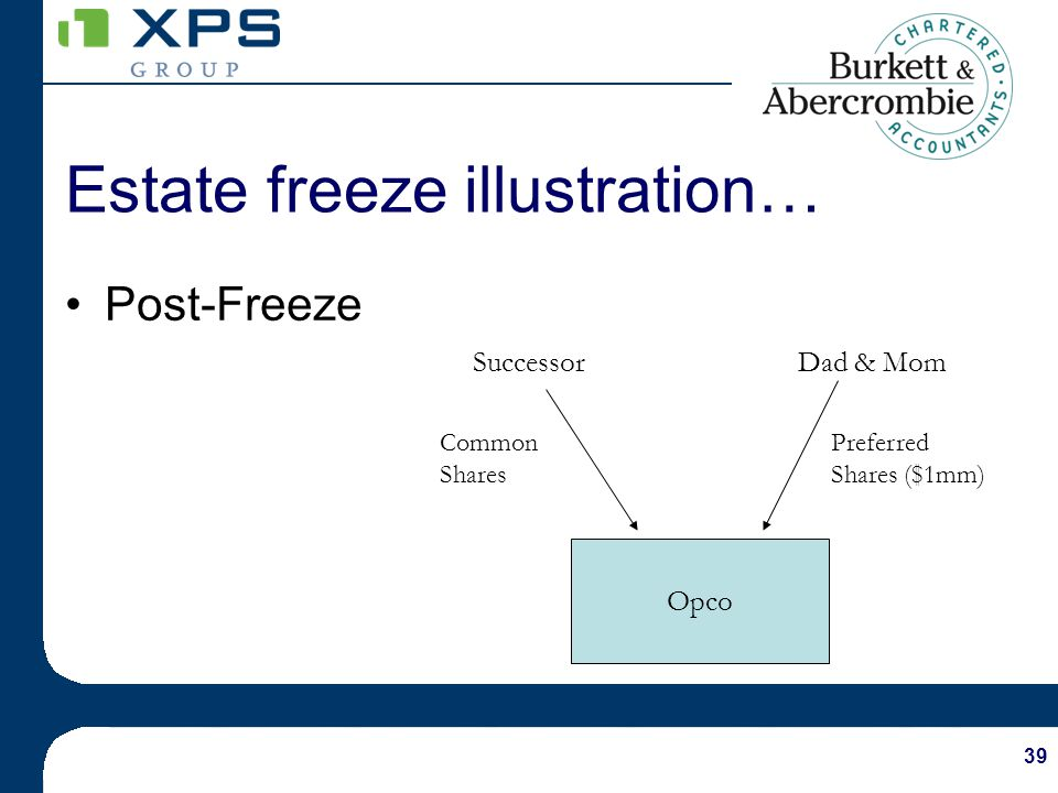 39 Post-Freeze SuccessorDad & Mom Opco Preferred Shares ($1mm) Common Shares Estate freeze illustration…